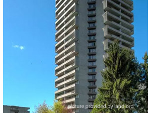 1 Bedroom apartment for rent in BURNABY