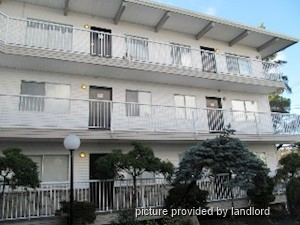 2 Bedroom apartment for rent in WEST VANCOUVER