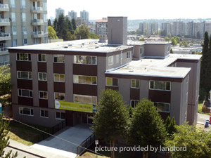 2 Bedroom apartment for rent in New Westminster
