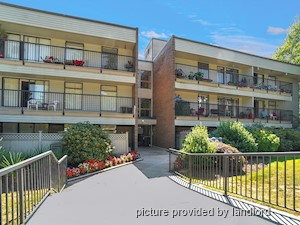 1 Bedroom apartment for rent in Coquitlam